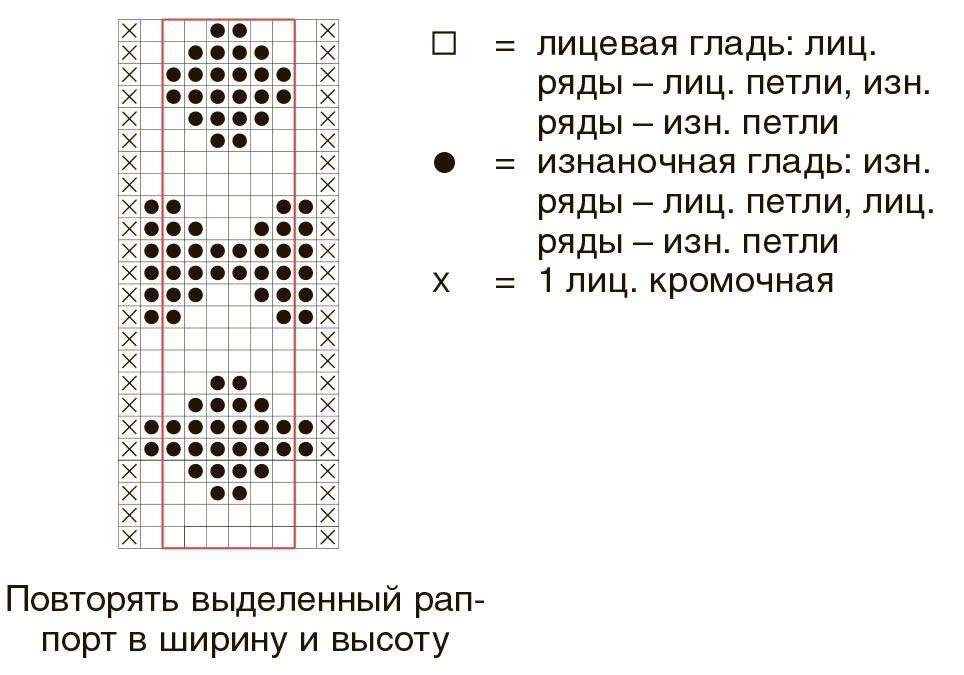 Классический кардиган спицами с заплатками на локтях схема вязания спицами с подробным описанием