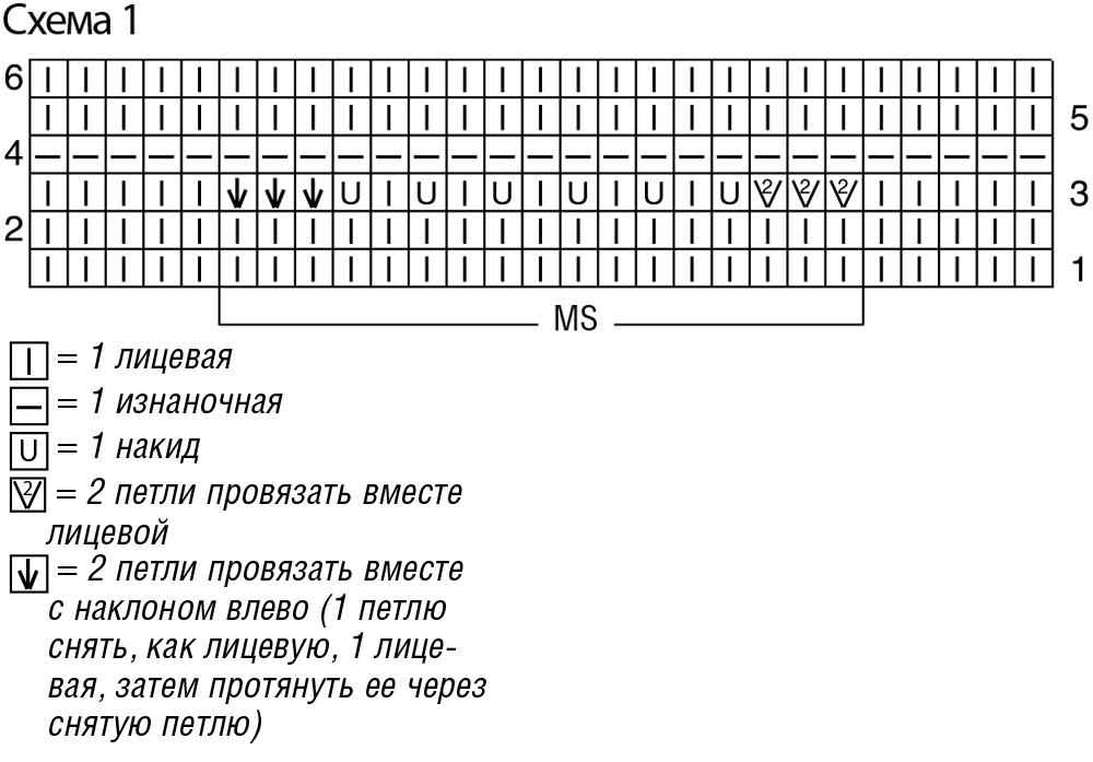 Розовый топ спицами с ажурным узором на полочке схема вязания с подробным описанием