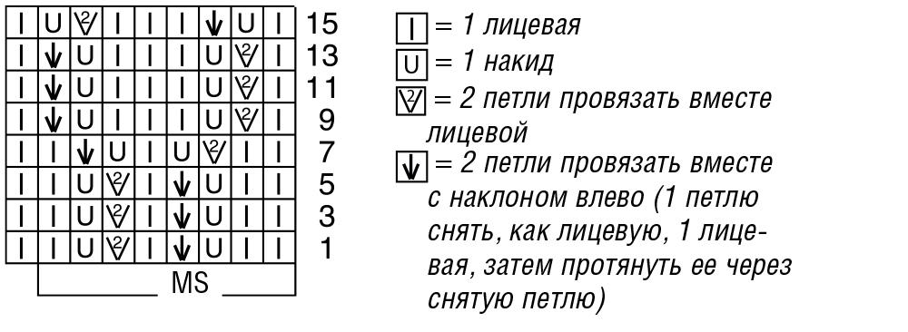 Летний джемпер спицами с миксом ажурных узоров схема вязания и условные обозначения
