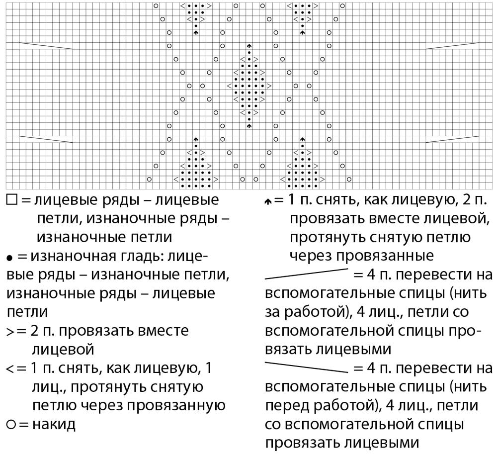 Джемпер спицами с узором из ромбов схема вязания спицами с подробным описанием